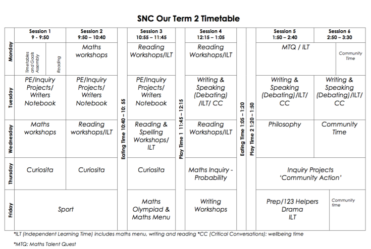SNC Our T2 Timetable.png